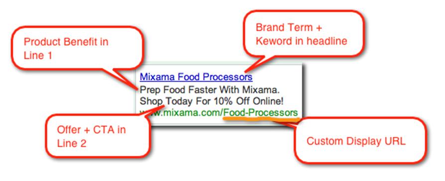 Adwords ad Contents